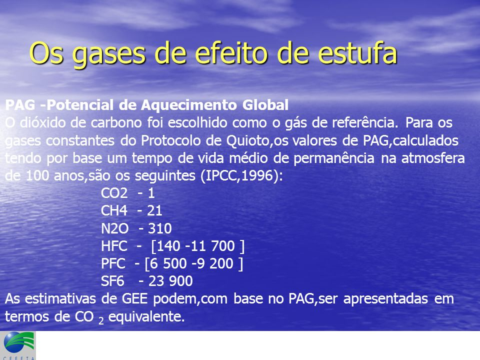 Participantes no PCF PaísesEmpresas Canada Finland Japan Netherlands Norway Sweden BP-Amoco Chubu Electric Power Co.