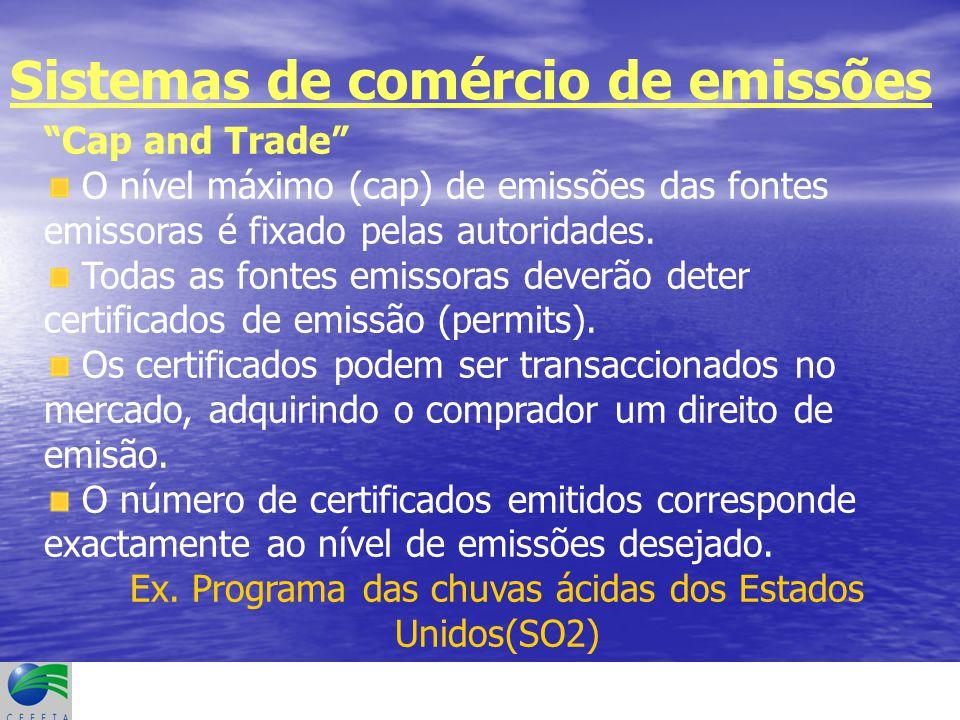 Sistemas de comércio de emissões Cap and Trade O nível máximo (cap) de emissões das fontes emissoras é fixado pelas autoridades.