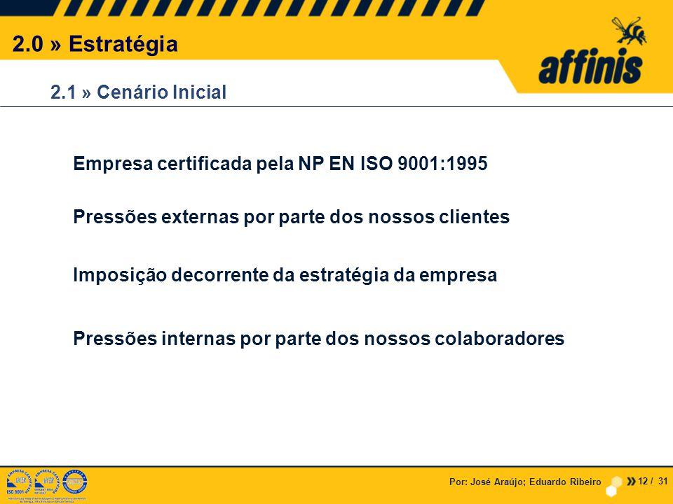 Por: José Araújo; Eduardo Ribeiro 2.1 » Cenário Inicial 2.0 » Estratégia Pressões externas por parte dos nossos clientes Empresa certificada pela NP EN ISO 9001:1995 Imposição decorrente da estratégia da empresa Pressões internas por parte dos nossos colaboradores 12 / 31