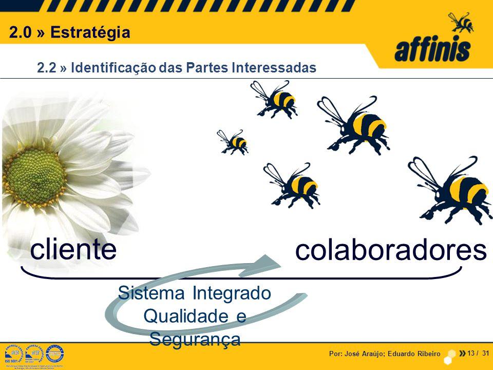 Por: José Araújo; Eduardo Ribeiro 2.2 » Identificação das Partes Interessadas 2.0 » Estratégia cliente colaboradores Sistema Integrado Qualidade e Segurança 13 / 31