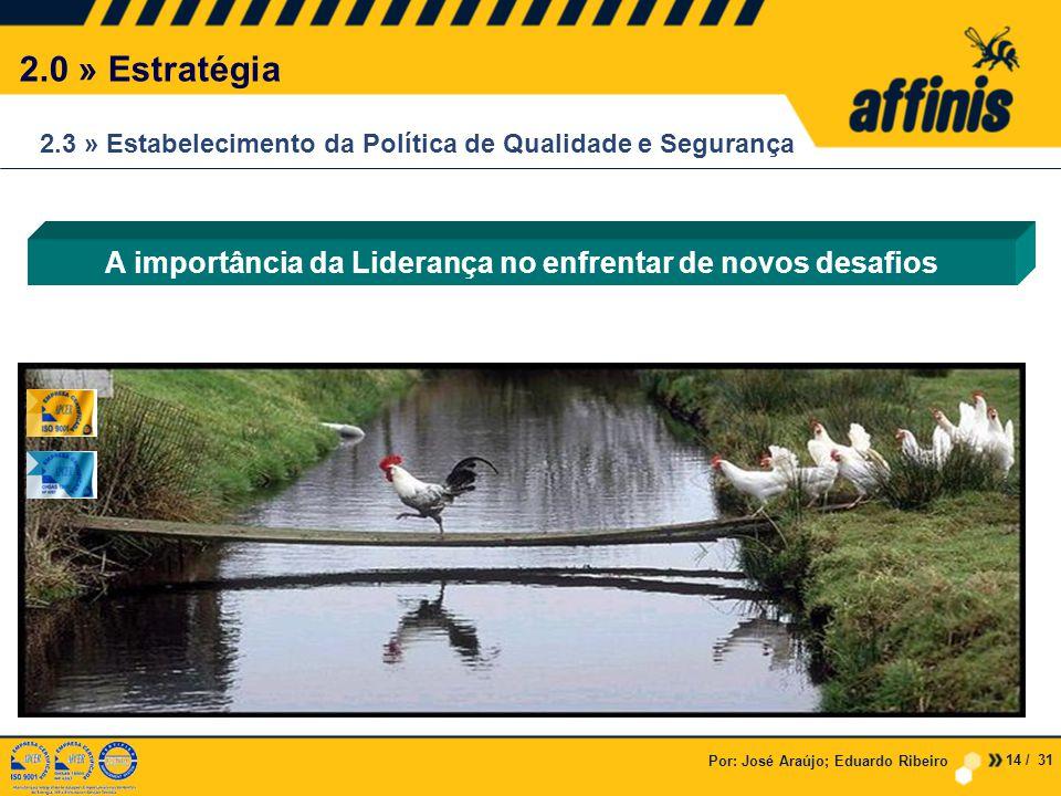 Por: José Araújo; Eduardo Ribeiro 2.3 » Estabelecimento da Política de Qualidade e Segurança 2.0 » Estratégia A importância da Liderança no enfrentar de novos desafios 14 / 31