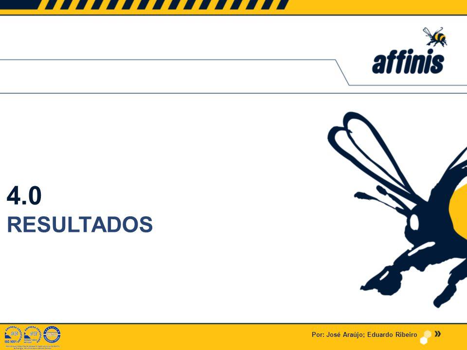 4.0 RESULTADOS Por: José Araújo; Eduardo Ribeiro