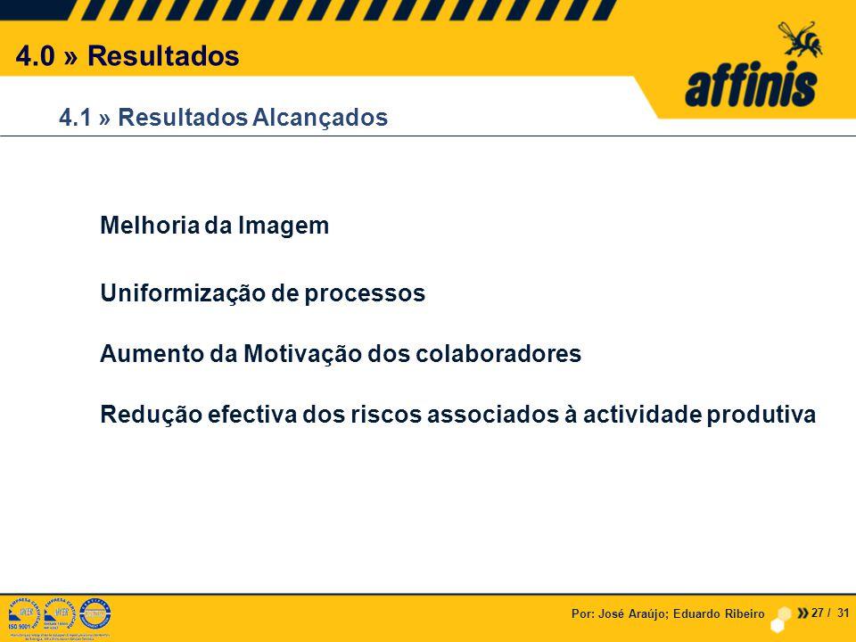 4.0 » Resultados 4.1 » Resultados Alcançados Melhoria da Imagem Uniformização de processos Aumento da Motivação dos colaboradores Redução efectiva dos riscos associados à actividade produtiva 27 / 31