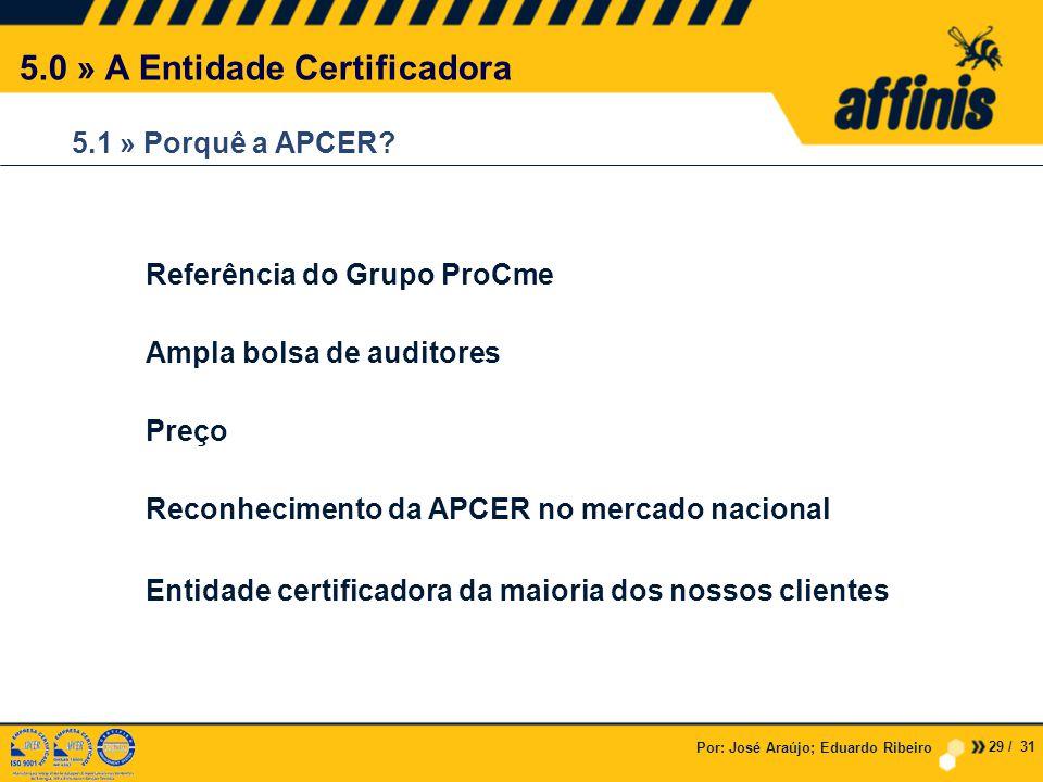 5.0 » A Entidade Certificadora 5.1 » Porquê a APCER.