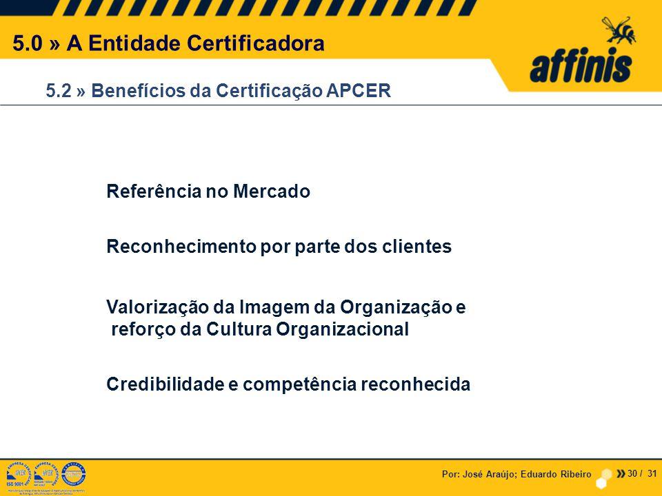 Por: José Araújo; Eduardo Ribeiro 5.0 » A Entidade Certificadora 5.2 » Benefícios da Certificação APCER Referência no Mercado Reconhecimento por parte dos clientes Valorização da Imagem da Organização e reforço da Cultura Organizacional Credibilidade e competência reconhecida 30 / 31