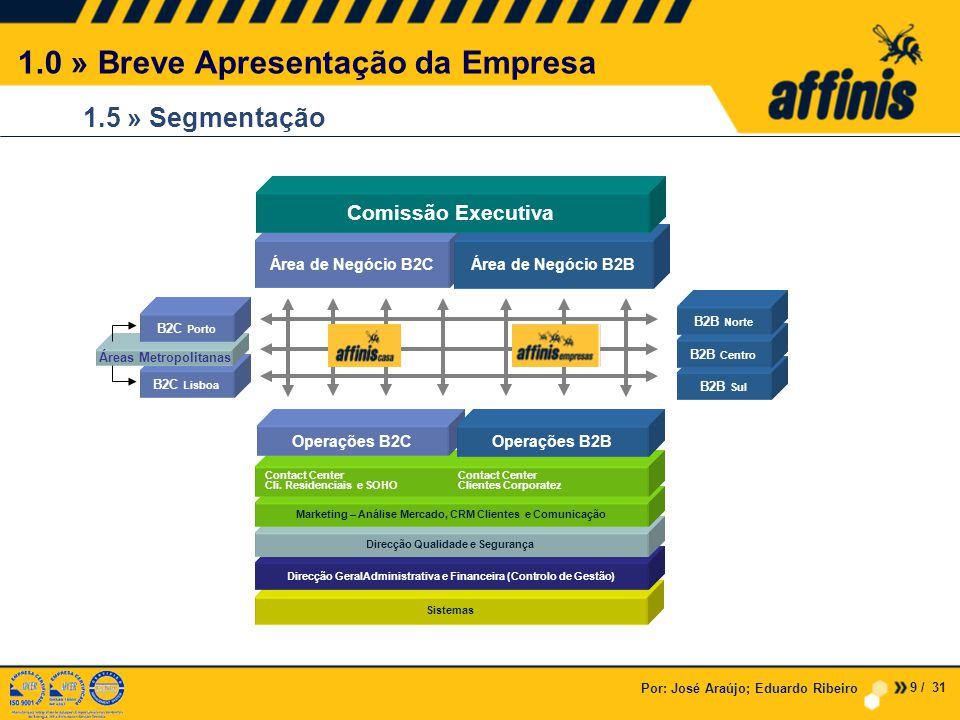 2.0 ESTRATÉGIA Por: José Araújo; Eduardo Ribeiro