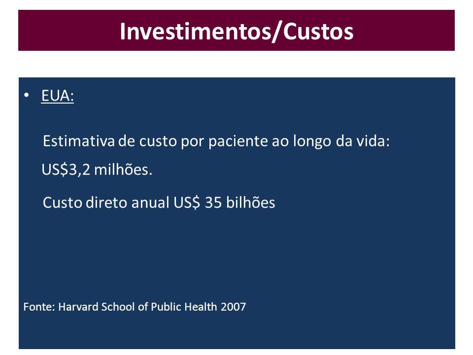• EUA: Estimativa de custo por paciente ao longo da vida: US$3,2 milhões.