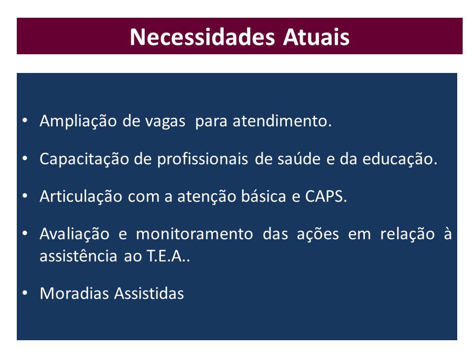 • Ampliação de vagas para atendimento.• Capacitação de profissionais de saúde e da educação.