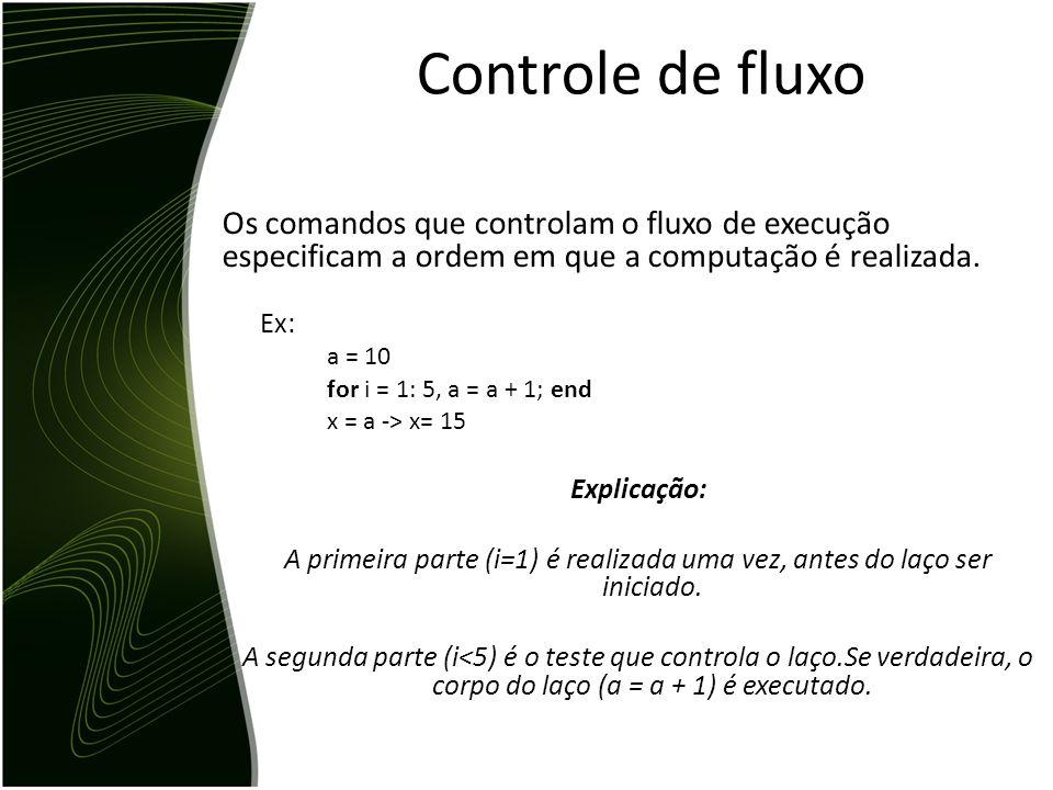 Tabela com as funções disponíveis em matlab: Funções