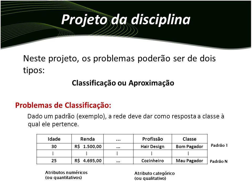  Serão usados os problemas disponíveis na conhecida base de dados Proben1.  Cada problema possui 3 arquivos de dados. Ex: O problema câncer possui o
