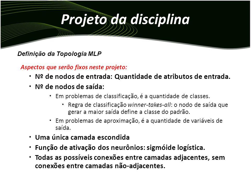 Projeto da disciplina Classe A (50%) Classe A (25%) Classe B (50%) Classe B (25%) Classe A (50%) Classe B (50%) Classe A (25%) Classe B (25%) Classe A