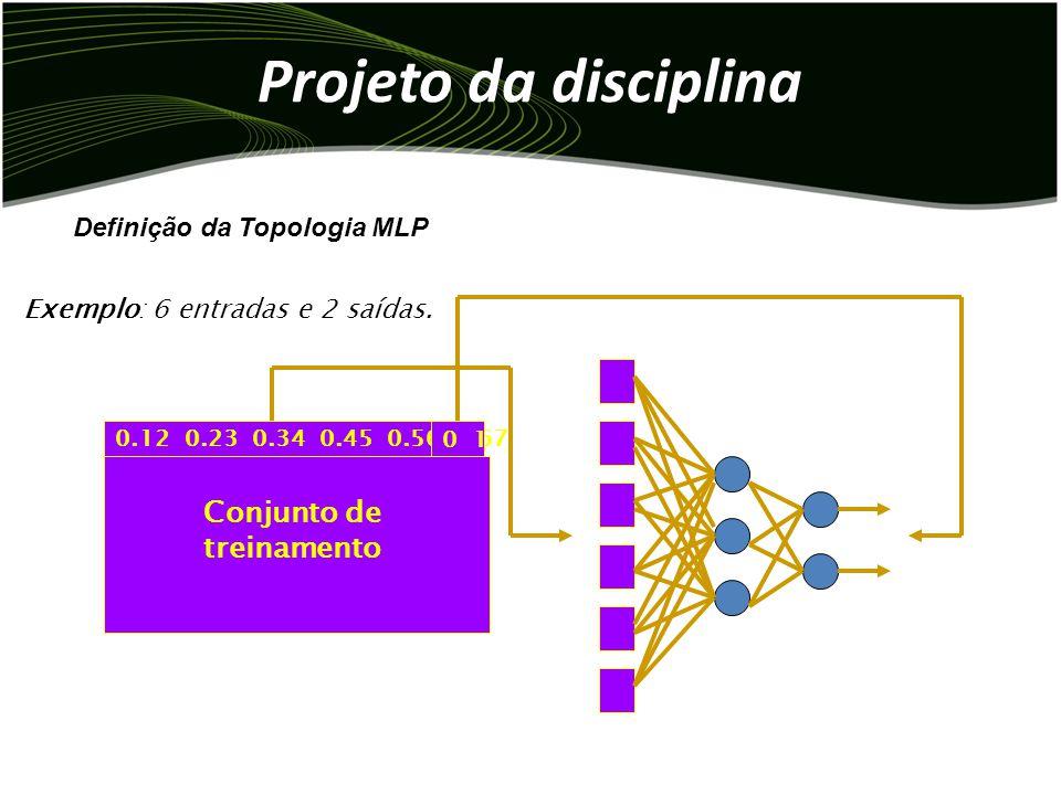 Projeto da disciplina Aspectos que serão fixos neste projeto:  Nº de nodos de entrada: Quantidade de atributos de entrada.  Nº de nodos de saída: 