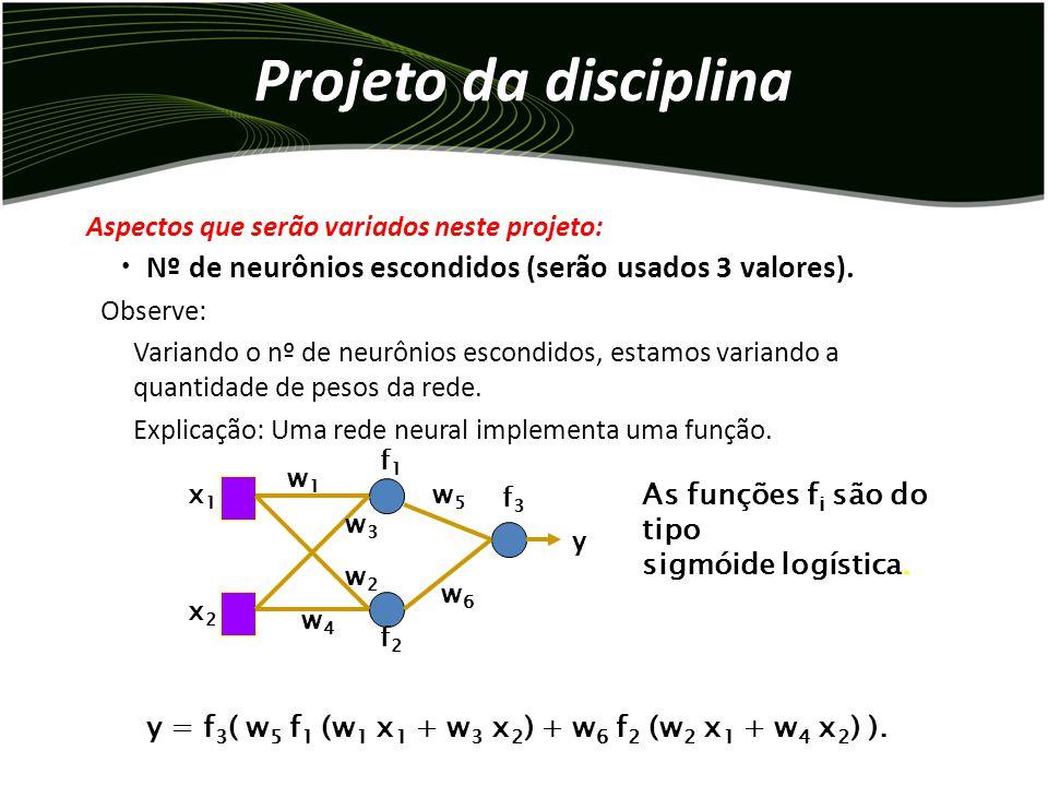 Projeto da disciplina Definição da Topologia MLP Conjunto de treinamento 0.12 0.23 0.34 0.45 0.56 0.67 0 1 Exemplo: 6 entradas e 2 saídas.