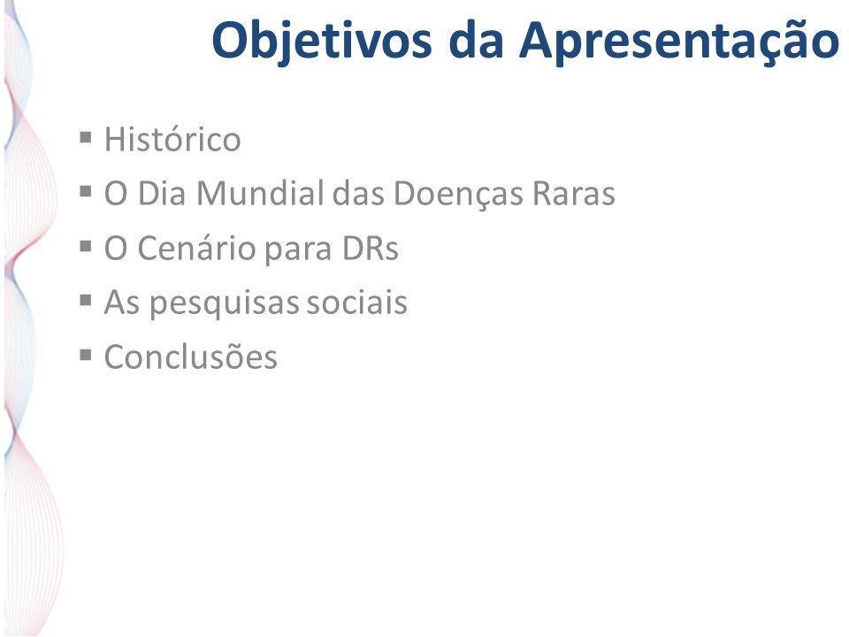 Objetivos da Apresentação  Histórico  O Dia Mundial das Doenças Raras  O Cenário para DRs  As pesquisas sociais  Conclusões