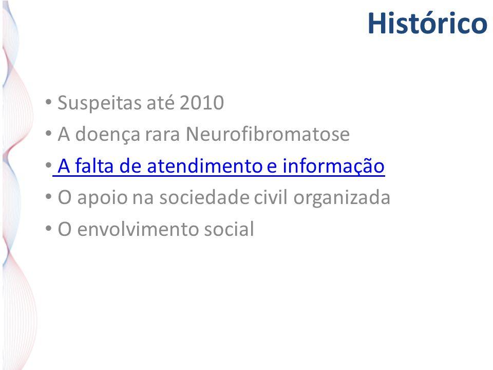 Histórico Suspeitas até 2010 A doença rara Neurofibromatose A falta de atendimento e informação A falta de atendimento e informação O apoio na sociedade civil organizada O envolvimento social