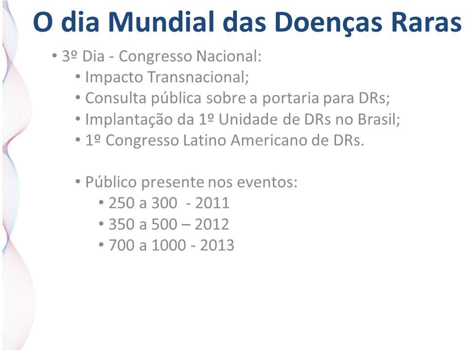 O dia Mundial das Doenças Raras 3º Dia - Congresso Nacional: Impacto Transnacional; Consulta pública sobre a portaria para DRs; Implantação da 1º Unidade de DRs no Brasil; 1º Congresso Latino Americano de DRs.