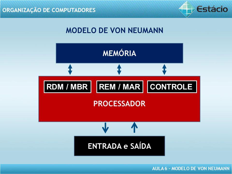 AULA 6 – MODELO DE VON NEUMANN ORGANIZAÇÃO DE COMPUTADORES MEMÓRIA PROCESSADOR ENTRADA e SAÍDA REM / MARRDM / MBRCONTROLE MODELO DE VON NEUMANN