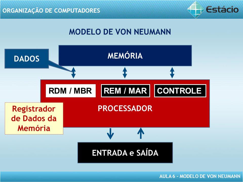 AULA 6 – MODELO DE VON NEUMANN ORGANIZAÇÃO DE COMPUTADORES MEMÓRIA PROCESSADOR ENTRADA e SAÍDA REM / MARRDM / MBRCONTROLE MODELO DE VON NEUMANN DADOS
