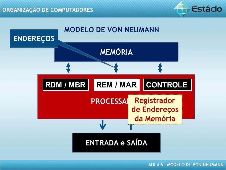 AULA 6 – MODELO DE VON NEUMANN ORGANIZAÇÃO DE COMPUTADORES MEMÓRIA PROCESSADOR ENTRADA e SAÍDA REM / MARRDM / MBRCONTROLE MODELO DE VON NEUMANN ENDERE