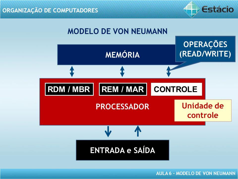 AULA 6 – MODELO DE VON NEUMANN ORGANIZAÇÃO DE COMPUTADORES MEMÓRIA PROCESSADOR ENTRADA e SAÍDA REM / MARRDM / MBRCONTROLE MODELO DE VON NEUMANN OPERAÇ