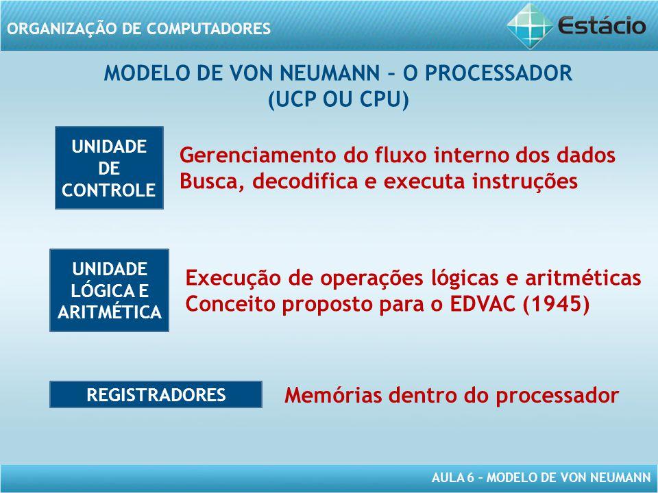 AULA 6 – MODELO DE VON NEUMANN ORGANIZAÇÃO DE COMPUTADORES Execução de operações lógicas e aritméticas Conceito proposto para o EDVAC (1945) Gerenciam