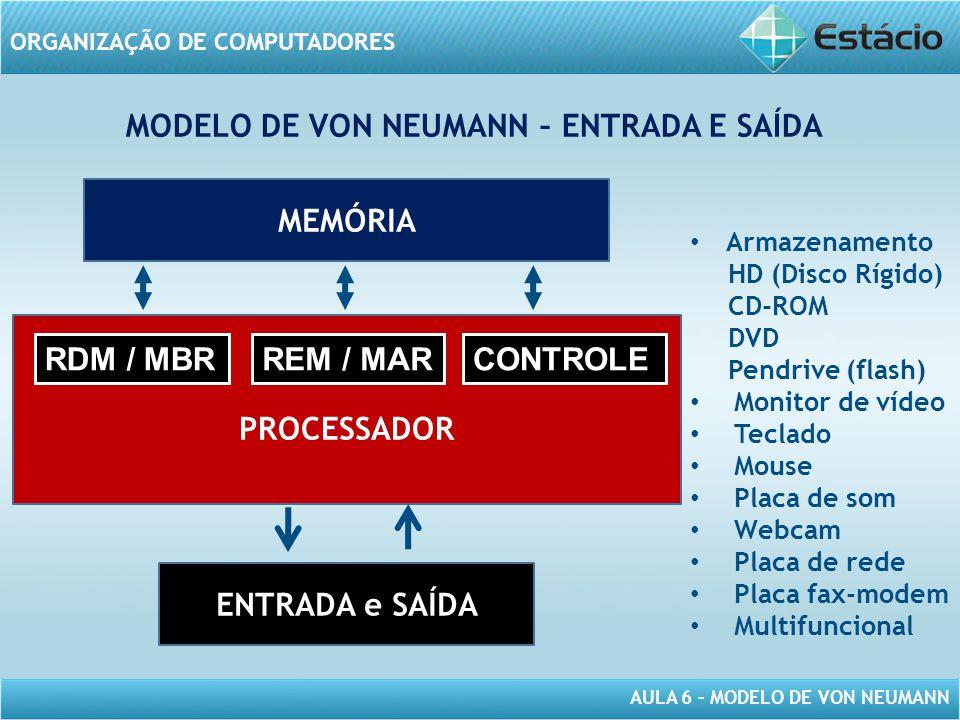 AULA 6 – MODELO DE VON NEUMANN ORGANIZAÇÃO DE COMPUTADORES MEMÓRIA PROCESSADOR ENTRADA e SAÍDA REM / MARRDM / MBRCONTROLE MODELO DE VON NEUMANN – ENTR