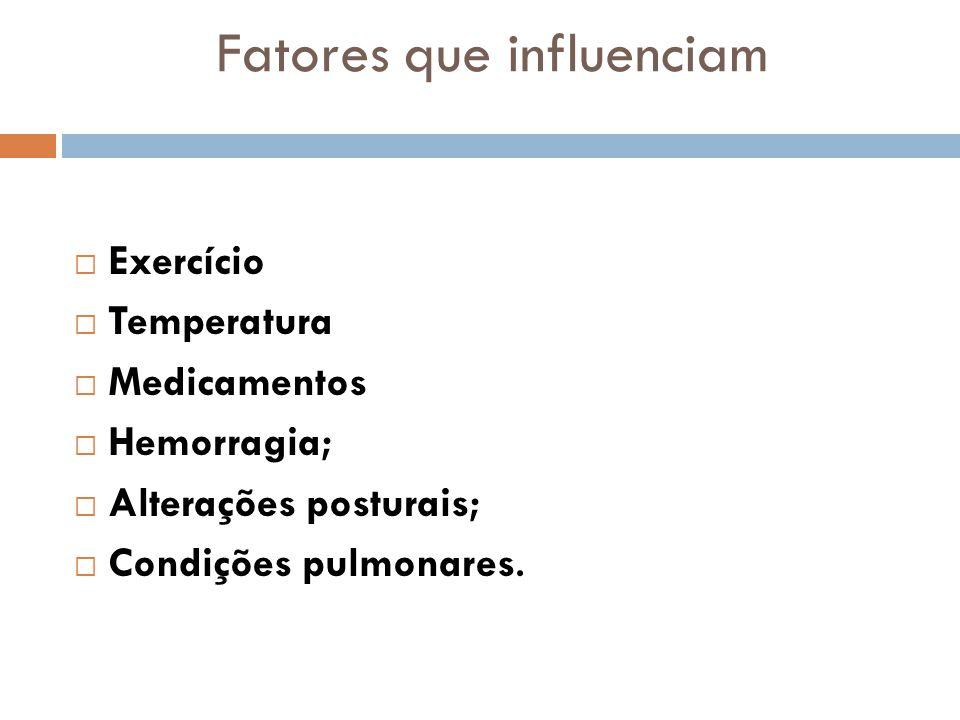 Fatores que influenciam  Exercício  Temperatura  Medicamentos  Hemorragia;  Alterações posturais;  Condições pulmonares.