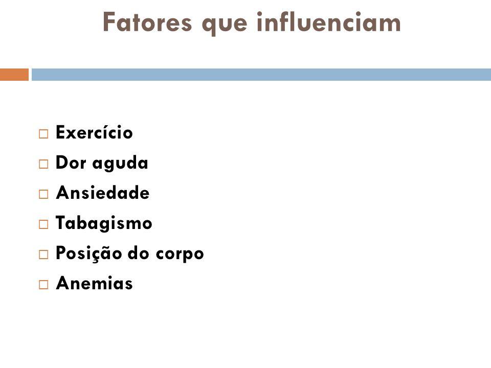 Fatores que influenciam  Exercício  Dor aguda  Ansiedade  Tabagismo  Posição do corpo  Anemias