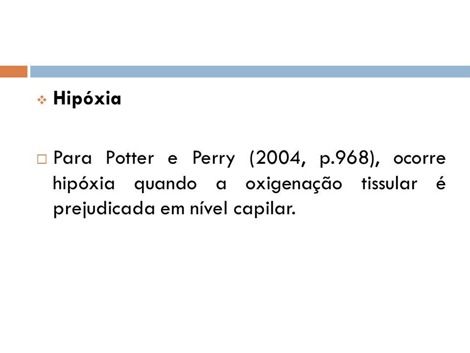  Hipóxia  Para Potter e Perry (2004, p.968), ocorre hipóxia quando a oxigenação tissular é prejudicada em nível capilar.