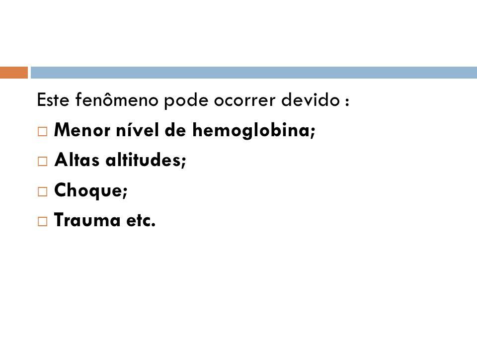 Este fenômeno pode ocorrer devido :  Menor nível de hemoglobina;  Altas altitudes;  Choque;  Trauma etc.