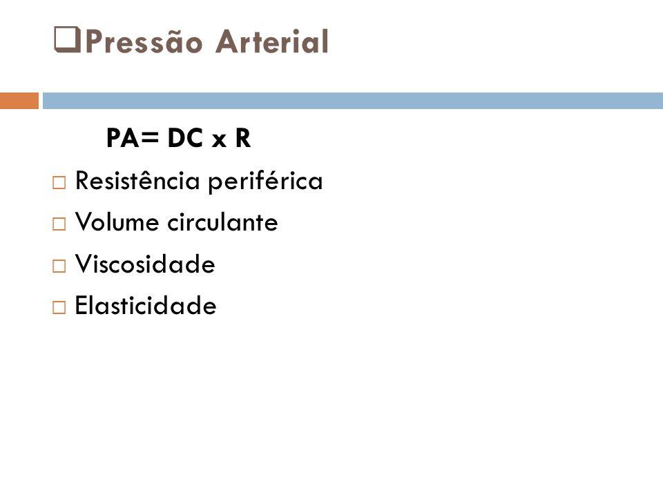  Pressão Arterial PA= DC x R  Resistência periférica  Volume circulante  Viscosidade  Elasticidade