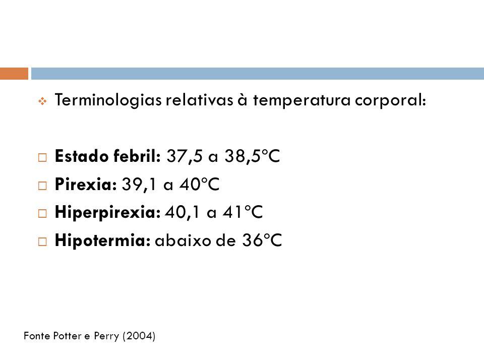 Terminologias relativas à temperatura corporal:  Estado febril: 37,5 a 38,5ºC  Pirexia: 39,1 a 40ºC  Hiperpirexia: 40,1 a 41ºC  Hipotermia: abaixo de 36ºC Fonte Potter e Perry (2004)