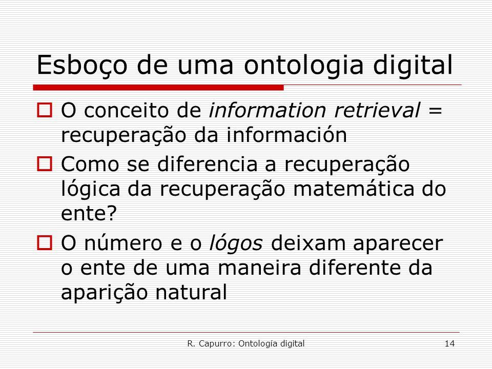 R. Capurro: Ontología digital14 Esboço de uma ontologia digital  O conceito de information retrieval = recuperação da información  Como se diferenci