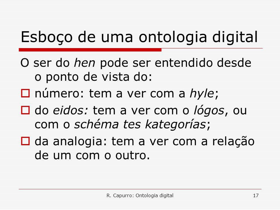 R. Capurro: Ontología digital17 Esboço de uma ontologia digital O ser do hen pode ser entendido desde o ponto de vista do:  número: tem a ver com a h