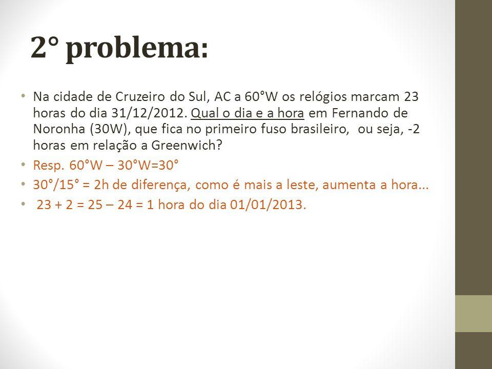 2° problema: Na cidade de Cruzeiro do Sul, AC a 60°W os relógios marcam 23 horas do dia 31/12/2012. Qual o dia e a hora em Fernando de Noronha (30W),