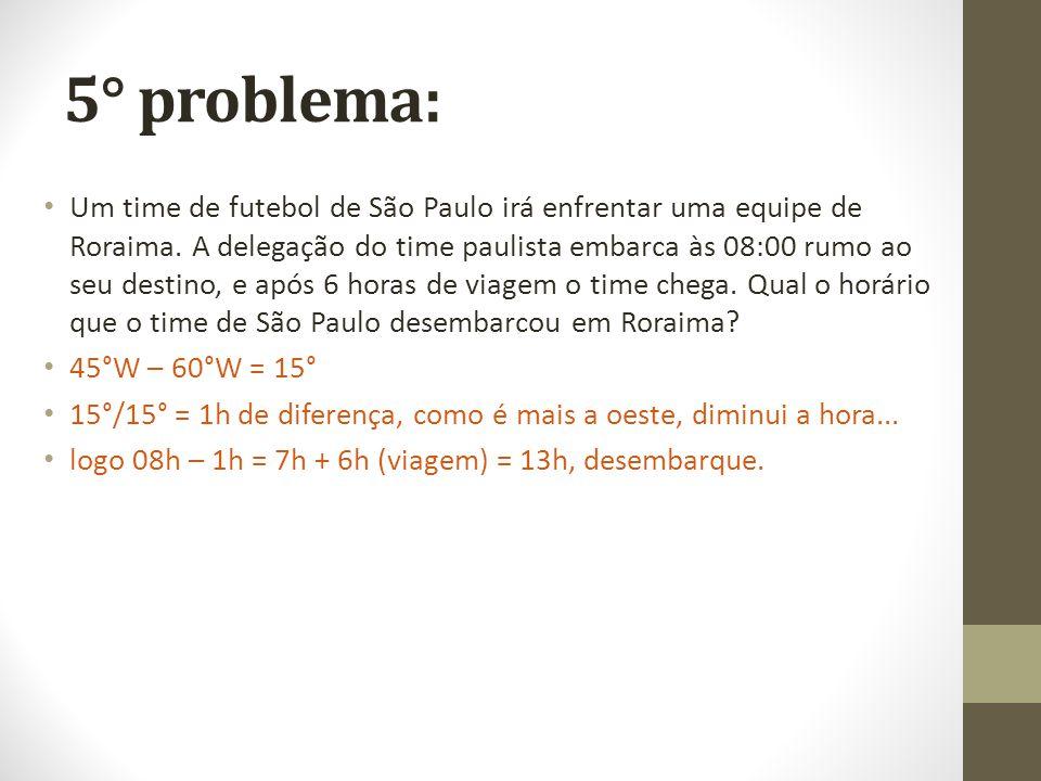 5° problema: Um time de futebol de São Paulo irá enfrentar uma equipe de Roraima. A delegação do time paulista embarca às 08:00 rumo ao seu destino, e