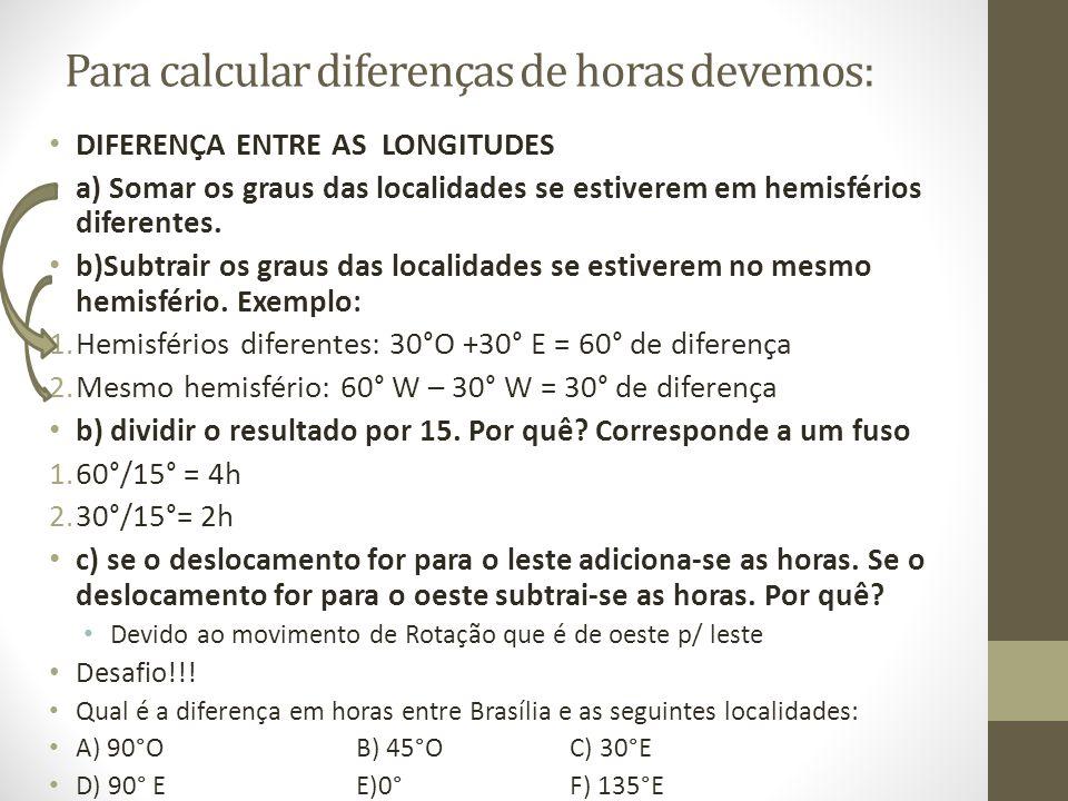 Para calcular diferenças de horas devemos: DIFERENÇA ENTRE AS LONGITUDES a) Somar os graus das localidades se estiverem em hemisférios diferentes. b)S