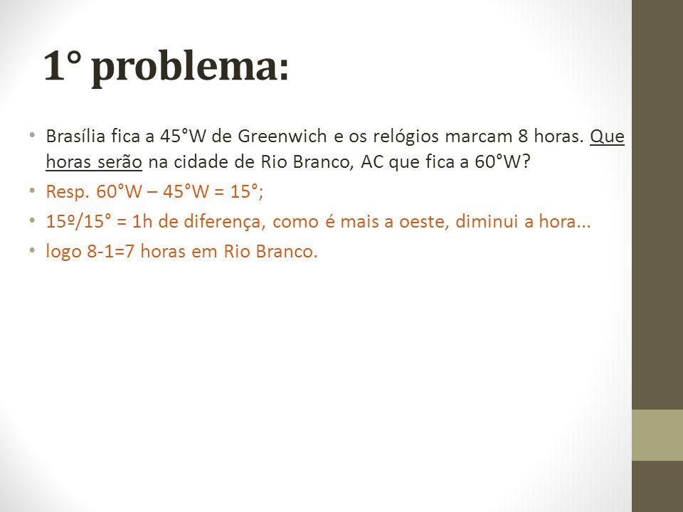 1° problema: Brasília fica a 45°W de Greenwich e os relógios marcam 8 horas. Que horas serão na cidade de Rio Branco, AC que fica a 60°W? Resp. 60°W –