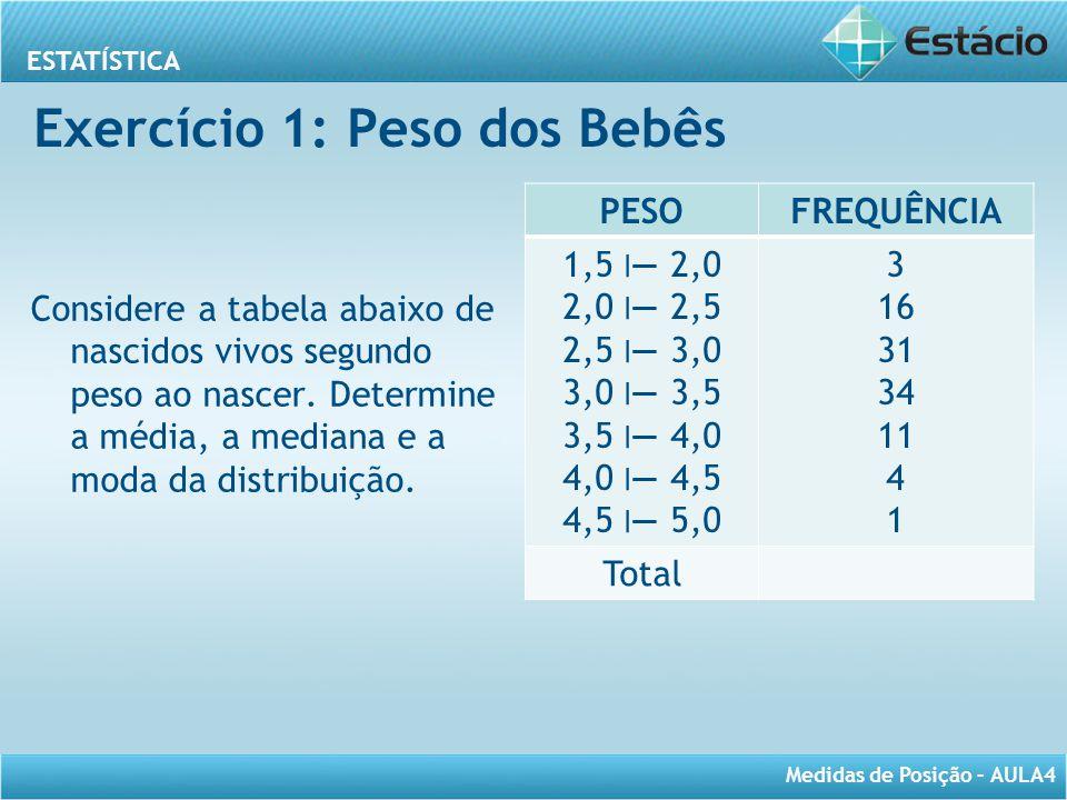 ESTATÍSTICA Medidas de Posição – AULA4 Exercício 1: Peso dos Bebês Considere a tabela abaixo de nascidos vivos segundo peso ao nascer. Determine a méd