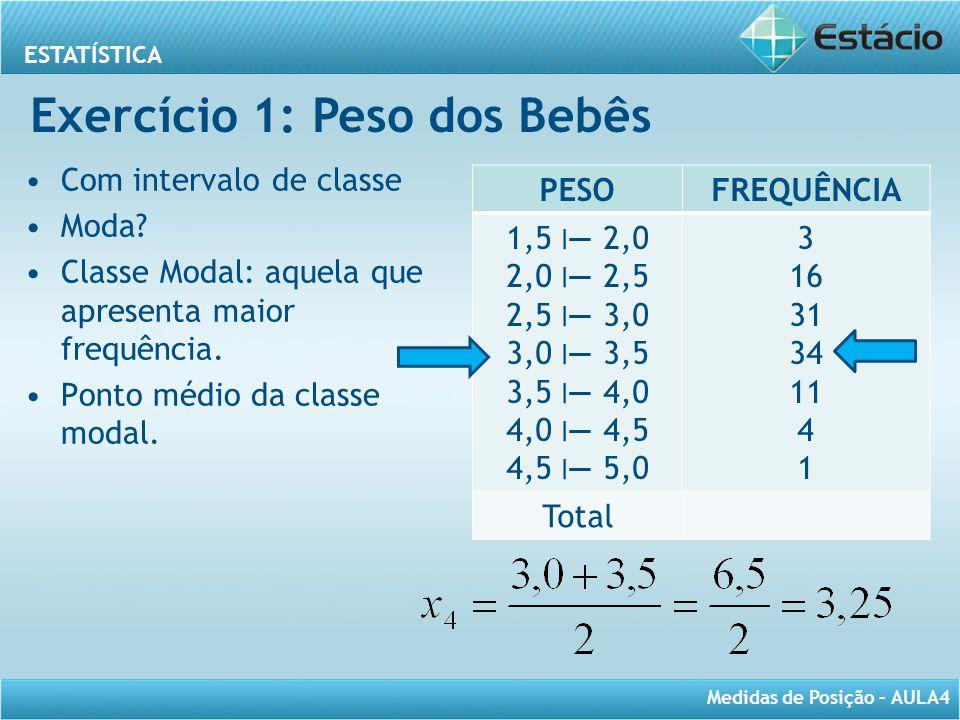 ESTATÍSTICA Medidas de Posição – AULA4 Com intervalo de classe Moda? Classe Modal: aquela que apresenta maior frequência. Ponto médio da classe modal.