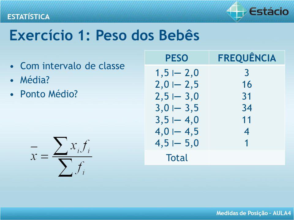 ESTATÍSTICA Medidas de Posição – AULA4 Com intervalo de classe Média? Ponto Médio? PESOFREQUÊNCIA 1,5 ׀— 2,02,0 ׀— 2,52,5 ׀— 3,03,0 ׀— 3,53,5 ׀— 4,04,
