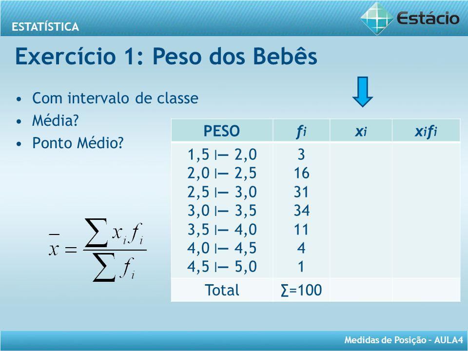 ESTATÍSTICA Medidas de Posição – AULA4 Com intervalo de classe Média? Ponto Médio? PESOfifi xixi xifixifi 1,5 ׀— 2,02,0 ׀— 2,52,5 ׀— 3,03,0 ׀— 3,53,5