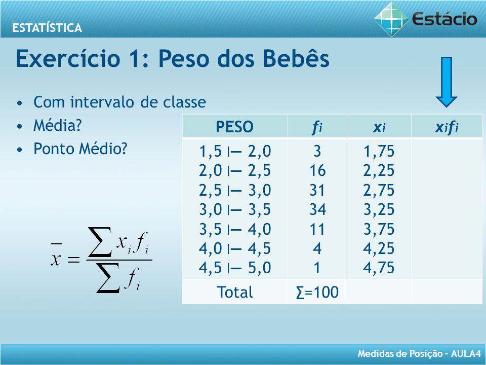 ESTATÍSTICA Medidas de Posição – AULA4 PESOfifi xixi xifixifi 1,5 ׀— 2,02,0 ׀— 2,52,5 ׀— 3,03,0 ׀— 3,53,5 ׀— 4,04,0 ׀— 4,54,5 ׀— 5,01,5 ׀— 2,02,0 ׀— 2