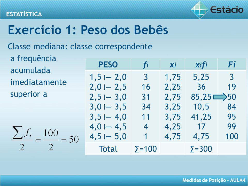 ESTATÍSTICA Medidas de Posição – AULA4 Classe mediana: classe correspondente a frequência acumulada imediatamente superior a PESOfifi xixi xifixifi Fi