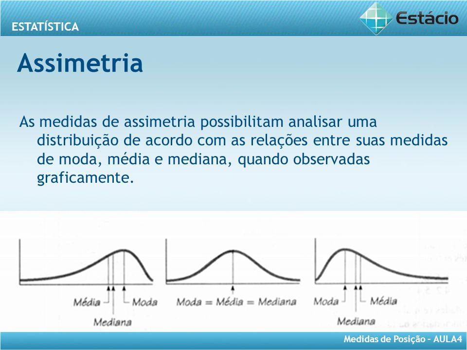 ESTATÍSTICA Medidas de Posição – AULA4 Assimetria As medidas de assimetria possibilitam analisar uma distribuição de acordo com as relações entre suas