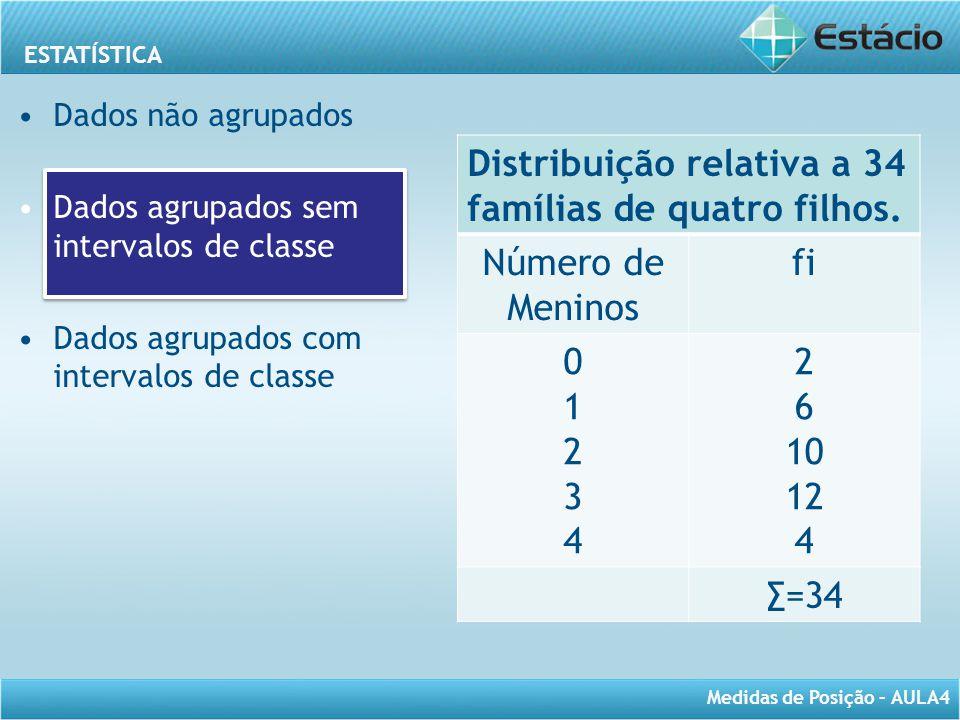 ESTATÍSTICA Medidas de Posição – AULA4 Dados não agrupados Dados agrupados sem intervalos de classe Dados agrupados com intervalos de classe Distribui