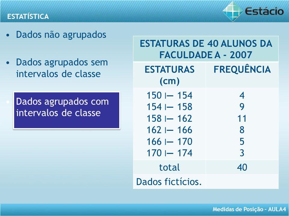ESTATÍSTICA Medidas de Posição – AULA4 Dados não agrupados Dados agrupados sem intervalos de classe Dados agrupados com intervalos de classe ESTATURAS