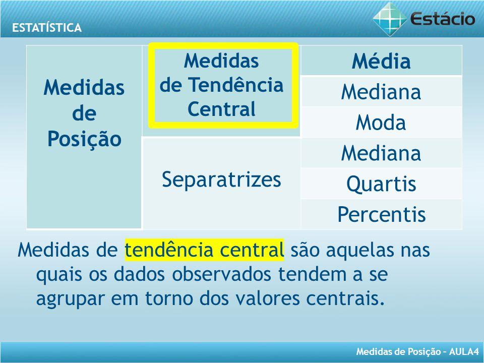 ESTATÍSTICA Medidas de Posição – AULA4 Medidas de Posição Medidas de Tendência Central Média Mediana Moda Separatrizes Mediana Quartis Percentis Medid