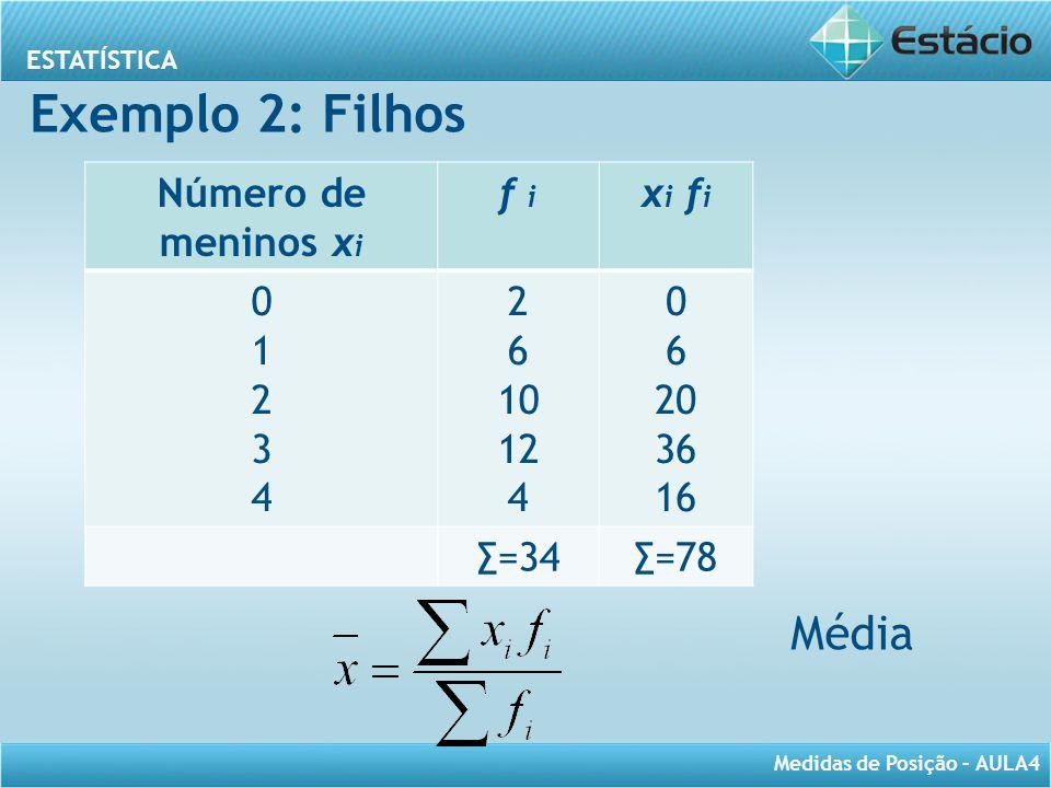 ESTATÍSTICA Medidas de Posição – AULA4 Número de meninos x i f i x i f i 0123401234 2 6 10 12 4 0 6 20 36 16 ∑=34∑=78 Média Exemplo 2: Filhos