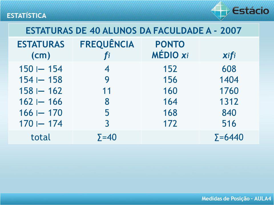 ESTATÍSTICA Medidas de Posição – AULA4 ESTATURAS DE 40 ALUNOS DA FACULDADE A - 2007 ESTATURAS (cm) FREQUÊNCIA f i PONTO MÉDIO x i xifixifi 150 ׀ — 154